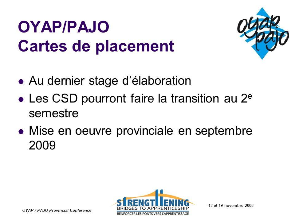 18 et 19 novembre 2008 OYAP / PAJO Provincial Conference OYAP/PAJO Cartes de placement Au dernier stage délaboration Les CSD pourront faire la transit