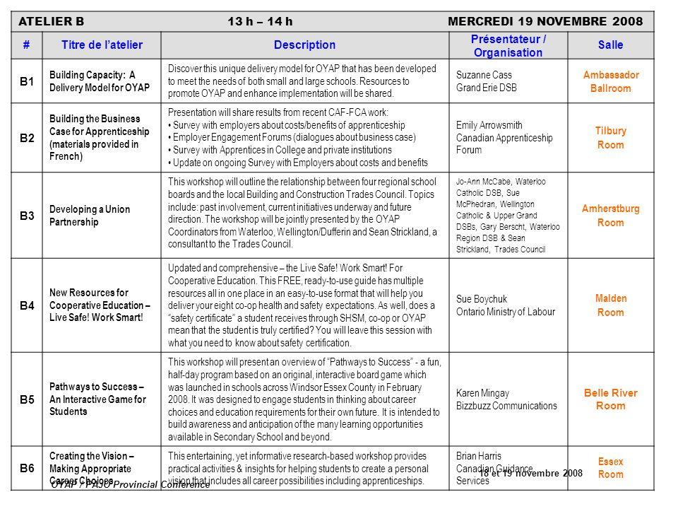ATELIER B 13 h – 14 h MERCREDI 19 NOVEMBRE 2008 #Titre de latelierDescription Présentateur / Organisation Salle B1 Building Capacity: A Delivery Model