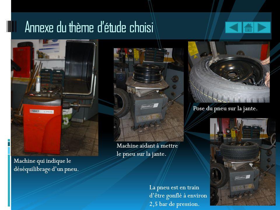 Annexe du thème détude choisi Machine qui indique le déséquilibrage dun pneu. Machine aidant à mettre le pneu sur la jante. La pneu est en train dêtre