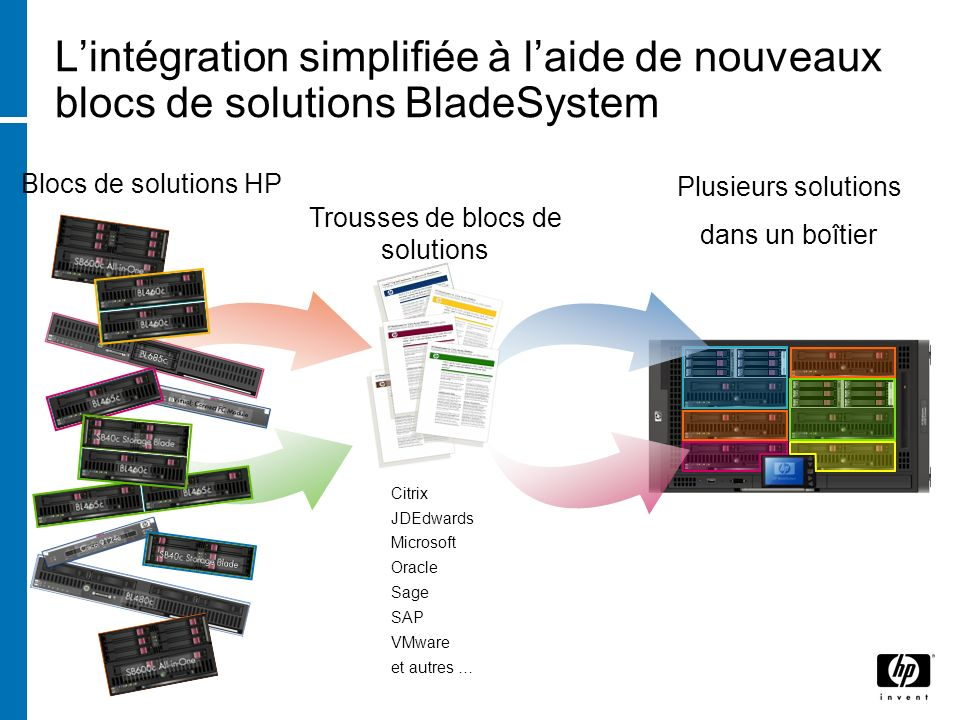 Lintégration simplifiée à laide de nouveaux blocs de solutions BladeSystem Blocs de solutions HP Trousses de blocs de solutions Citrix JDEdwards Micro