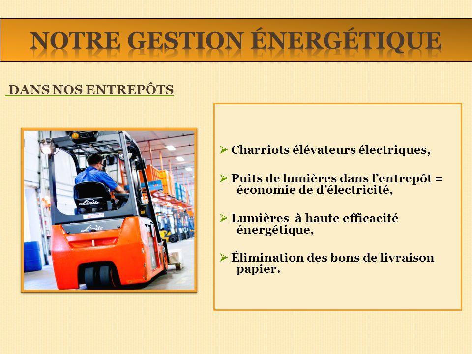 Charriots élévateurs électriques, Puits de lumières dans lentrepôt = économie de délectricité, Lumières à haute efficacité énergétique, Élimination des bons de livraison papier.