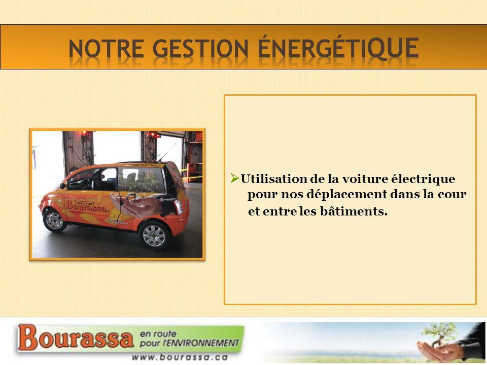 Utilisation de la voiture électrique pour nos déplacement dans la cour et entre les bâtiments.