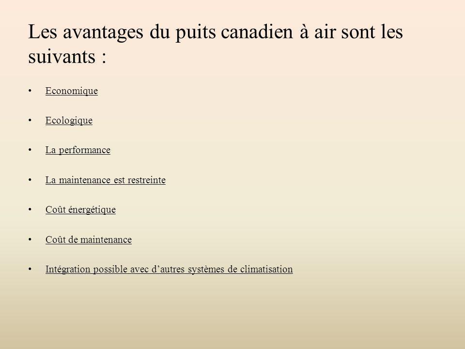Les avantages du puits canadien à air sont les suivants : Economique Ecologique La performance La maintenance est restreinte Coût énergétique Coût de