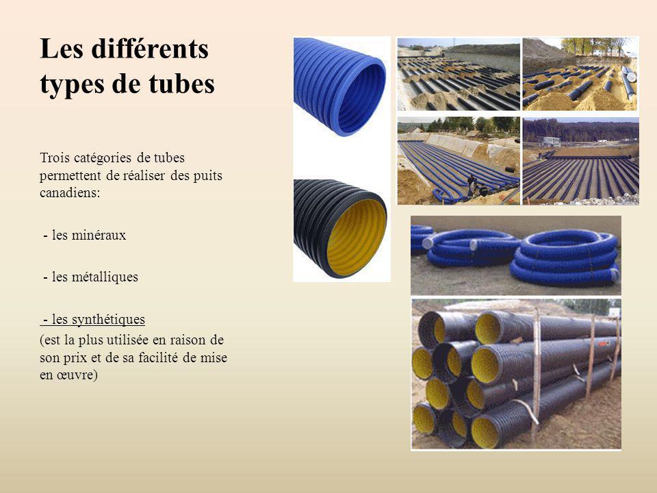 Les différents types de tubes Trois catégories de tubes permettent de réaliser des puits canadiens: - les minéraux - les métalliques - les synthétique