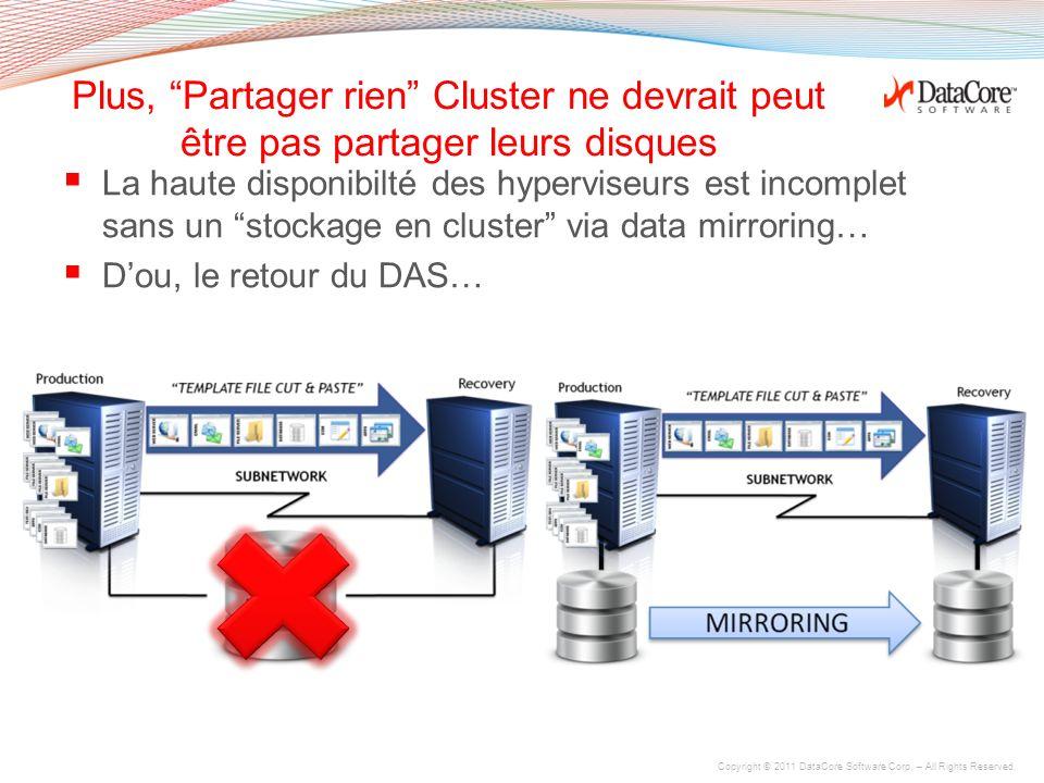 Copyright © 2011 DataCore Software Corp. – All Rights Reserved. Lidée serait de séparer dans deux salles Salle 1Salle 2