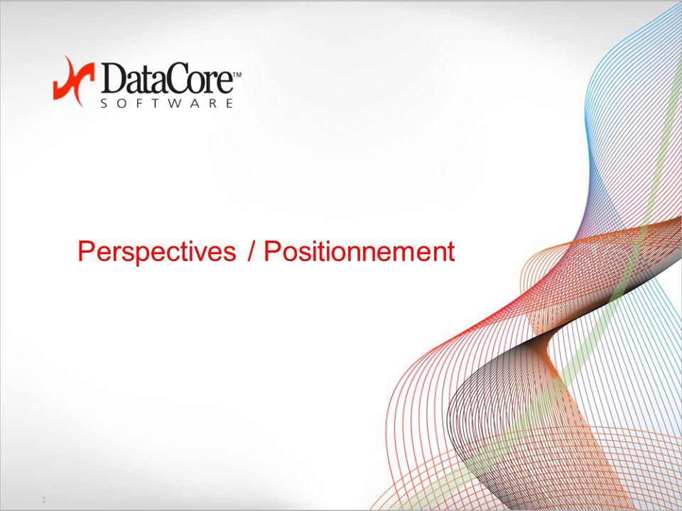 Perspectives / Positionnement 2