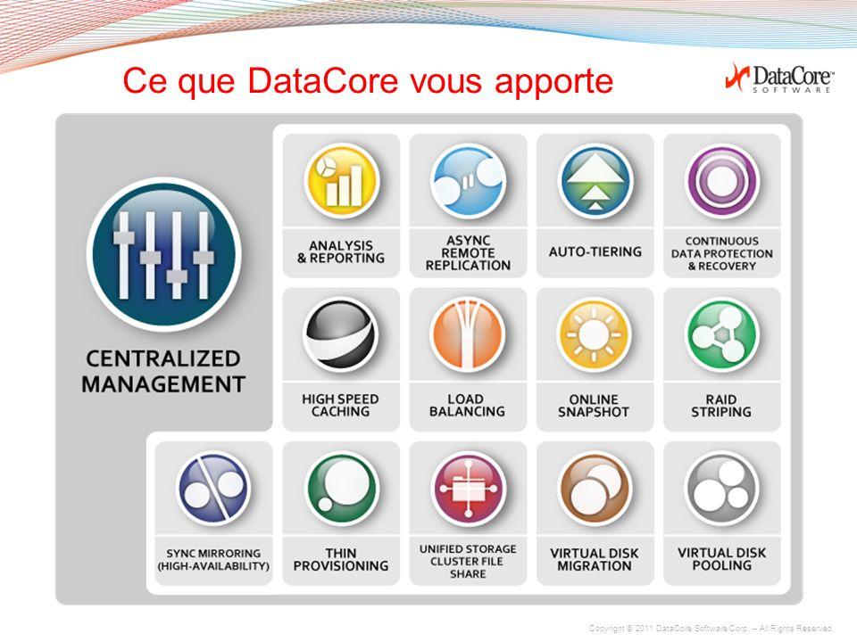 Copyright © 2011 DataCore Software Corp. – All Rights Reserved. Comment le marché actuel formate nos esprits? Quand on parle de virtualisation de serv