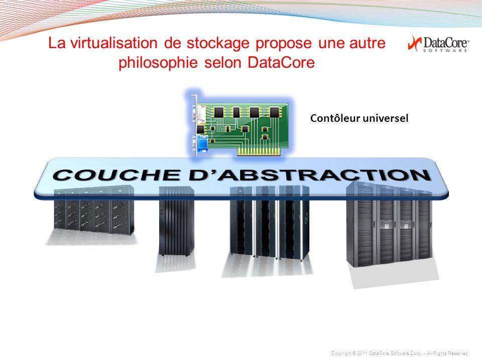 Copyright © 2011 DataCore Software Corp. – All Rights Reserved. Problème : le stockage est un peu plus complexe…