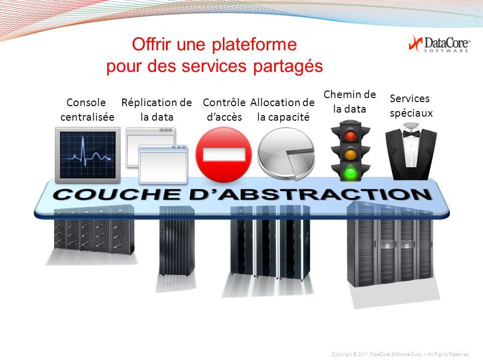 Copyright © 2011 DataCore Software Corp. – All Rights Reserved. La virtualisation de stockage propose une autre philosophie selon DataCore Contôleur u