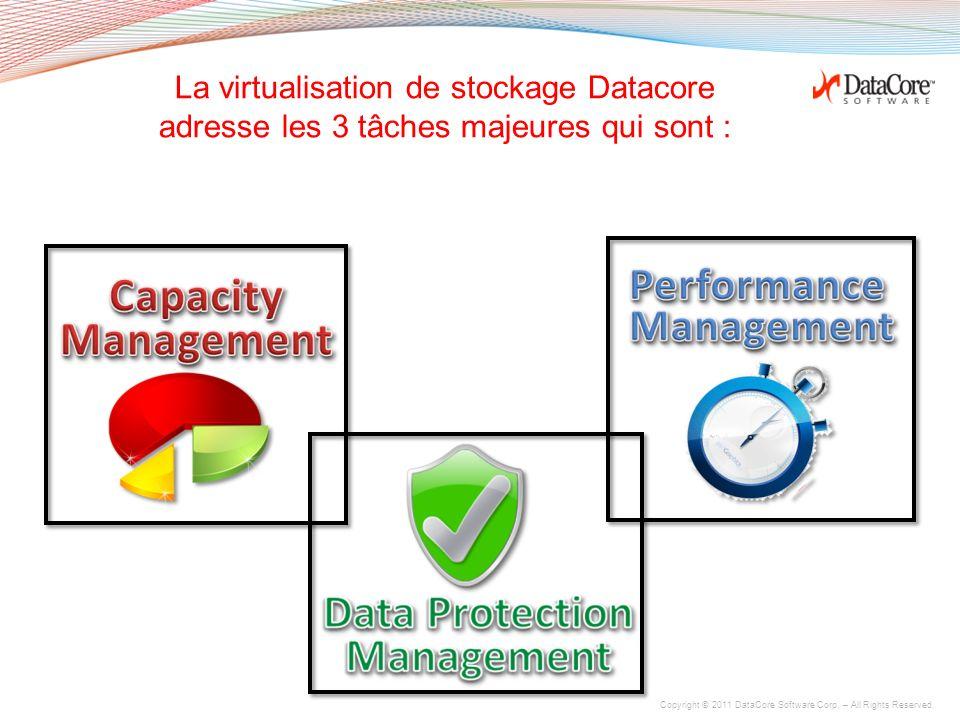 Copyright © 2011 DataCore Software Corp. – All Rights Reserved. En fin de compte la virtualisation des serveurs est un élément cle du cloud computing