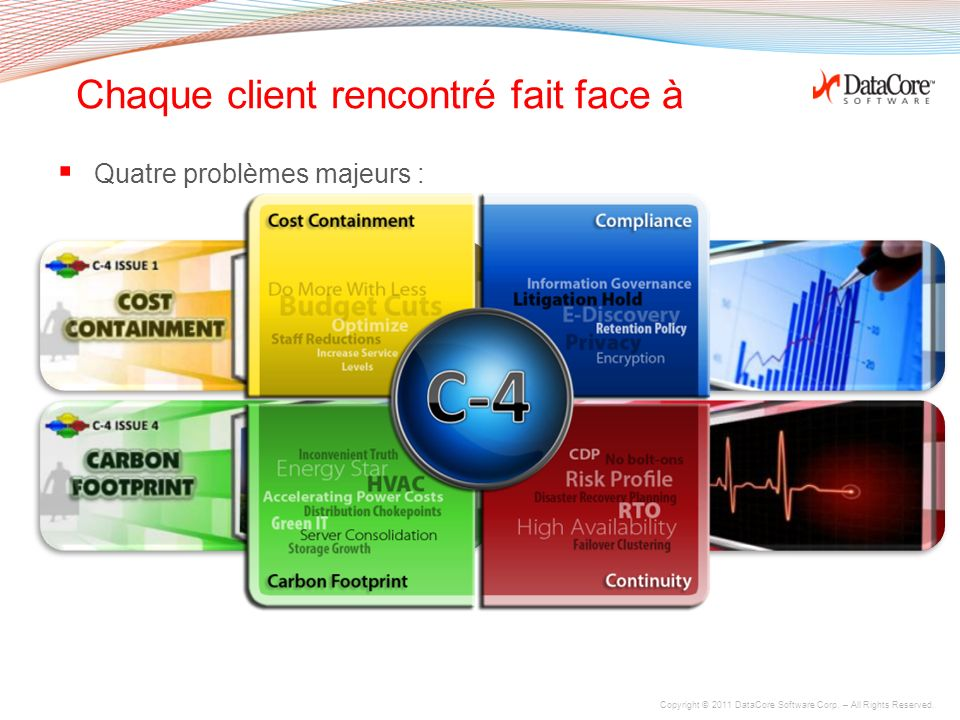 Copyright © 2011 DataCore Software Corp. – All Rights Reserved. Infrastructure pour TPE