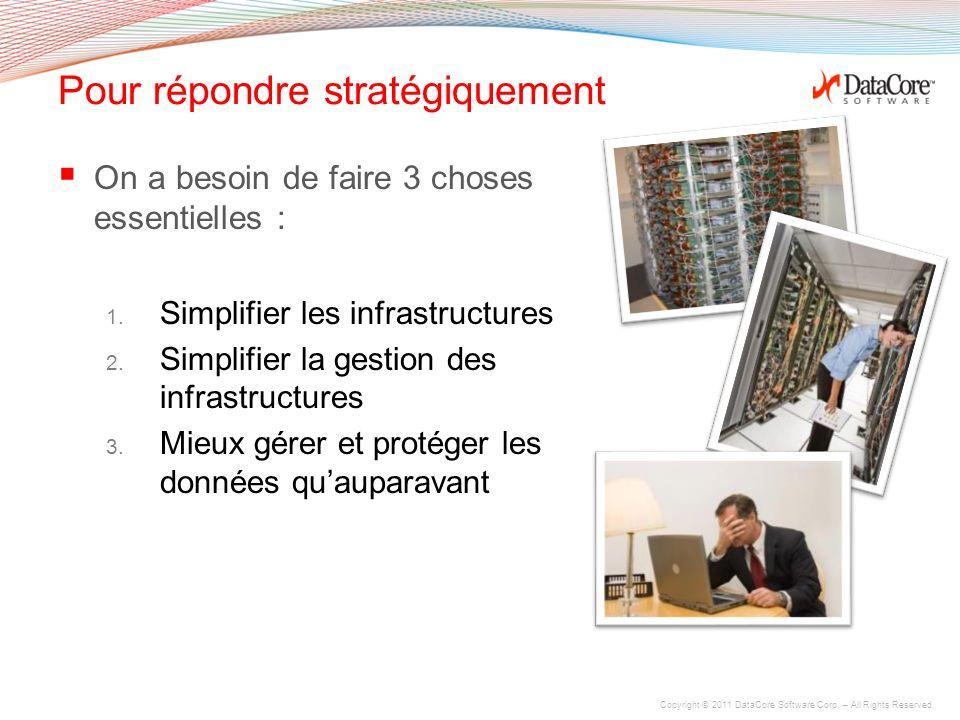 Copyright © 2011 DataCore Software Corp. – All Rights Reserved. Chaque client rencontré fait face à Quatre problèmes majeurs :
