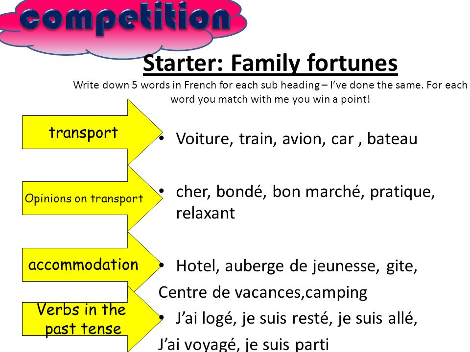 Starter: Family fortunes Write down 5 words in French for each sub heading – Ive done the same.
