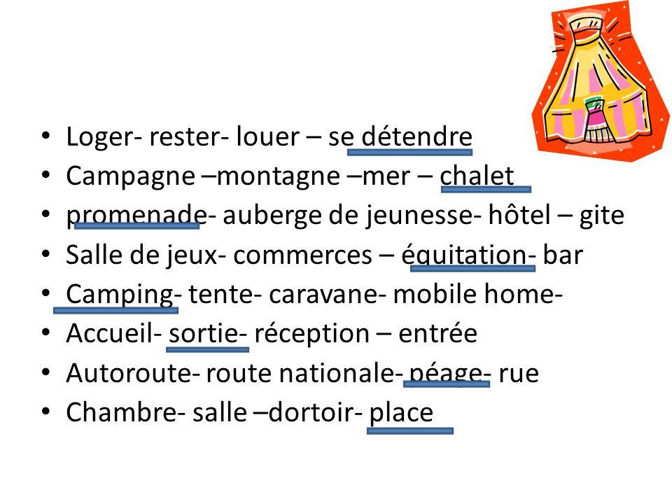 Trouve lintrus : 1.Loger- rester- louer – se détendre 2.Campagne –montagne –mer – chalet 3.promenade- Auberge de jeunesse- hôtel – gîte 4.Salle de jeu