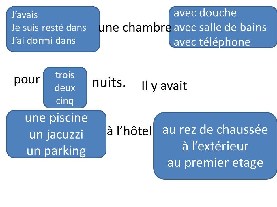 Description de lhotel a)Dans lhotel,Il y avait b)Dans lhotel,Il ny avait pas c)Lhotel etait d)Au rez de chaussée e)Au premier étage f)Au deuxième étage g)Au troisième etage h) pres de lautoroute i)Une piscine chauffée j)Un parking k)Une salle de sport l)Un jacuzzi m)Un terrain de jeux n)Mon hotel sappelait o)Mon hotel se trouvait = in the hotel there was = in the hotel there wasnt = the hotel was = on the ground floor = on the first floor =on the second floor = on the third floor = near the motorway = a heated swimming pool = a car park = a gym = a jacuzzi = a game area = my hotel was called = my hotel was situated