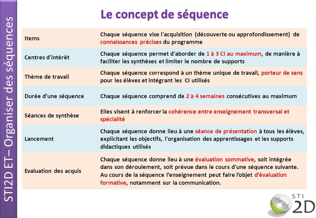 Items Chaque séquence vise l'acquisition (découverte ou approfondissement) de connaissances précises du programme Centres d'intérêt Chaque séquence pe