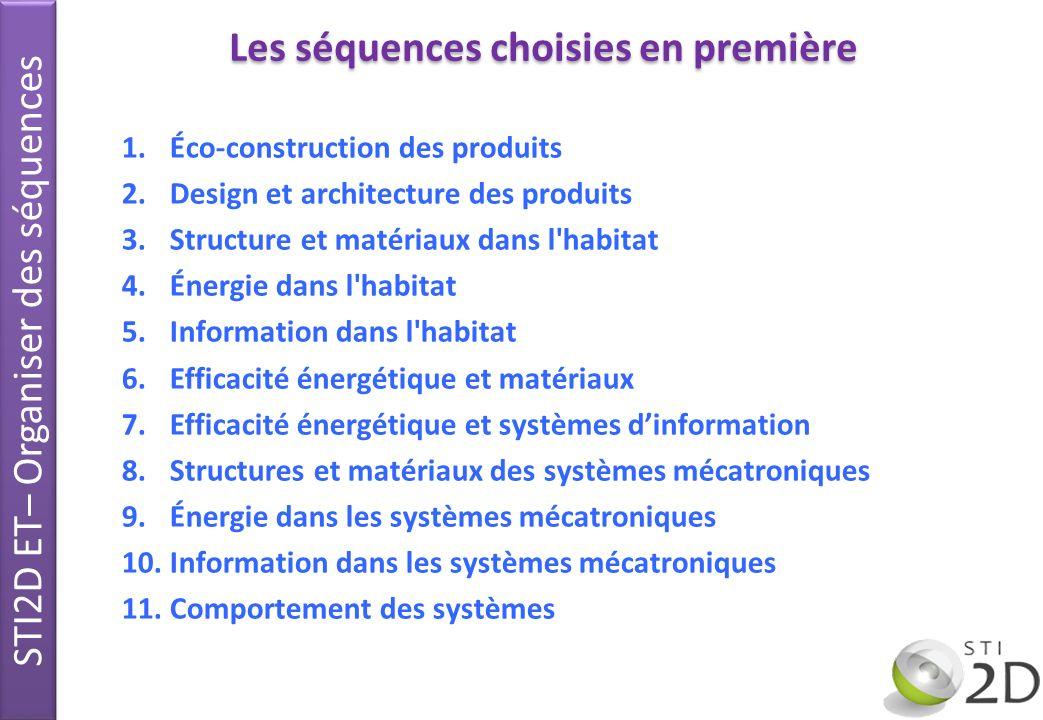 1.Éco-construction des produits 2.Design et architecture des produits 3.Structure et matériaux dans l'habitat 4.Énergie dans l'habitat 5.Information d
