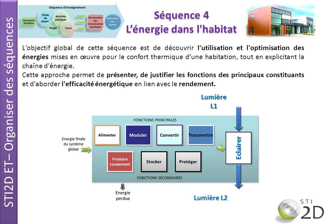 Séquence 4 Lénergie dans l'habitat Séquence 4 Lénergie dans l'habitat L'objectif global de cette séquence est de découvrir l'utilisation et l'optimisa