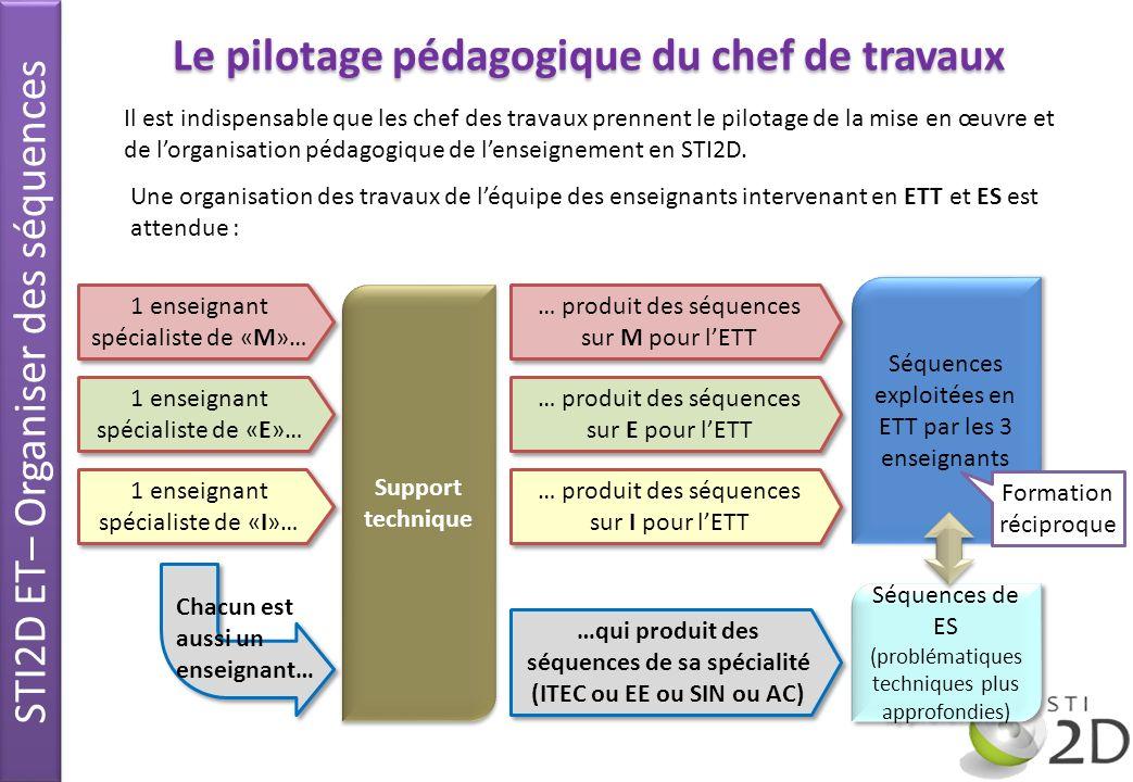 Le pilotage pédagogique du chef de travaux STI2D ET– Organiser des séquences Il est indispensable que les chef des travaux prennent le pilotage de la