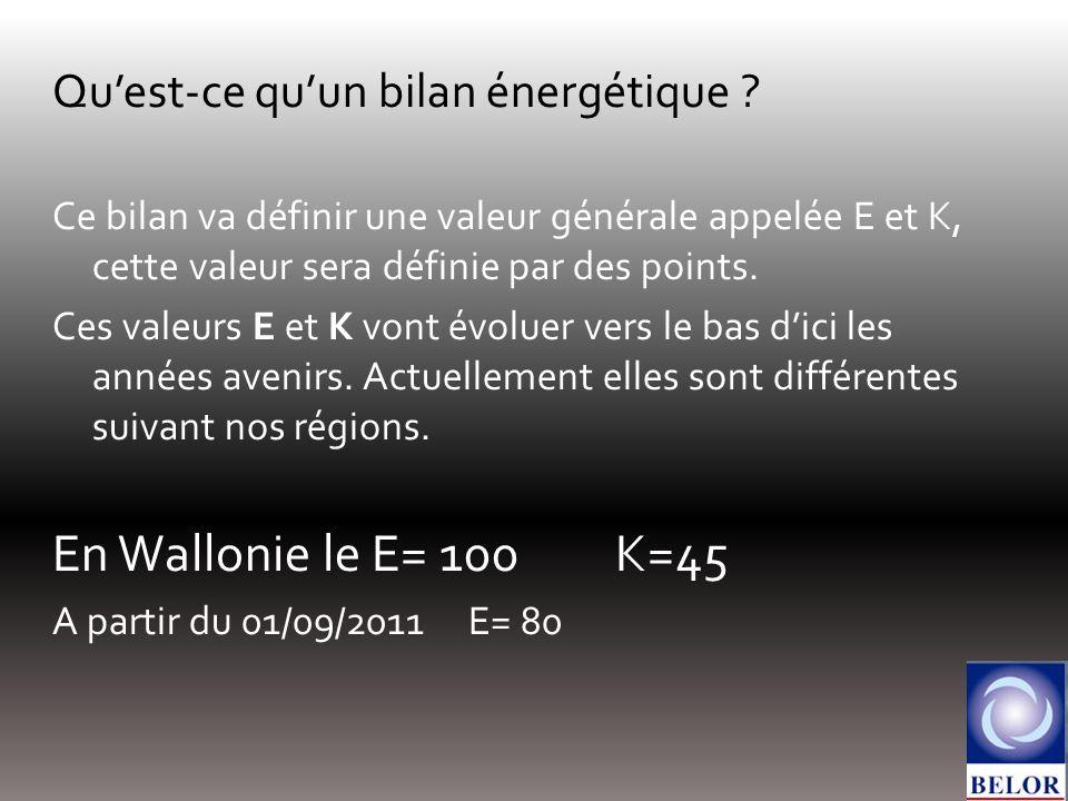 Ce bilan va définir une valeur générale appelée E et K, cette valeur sera définie par des points.