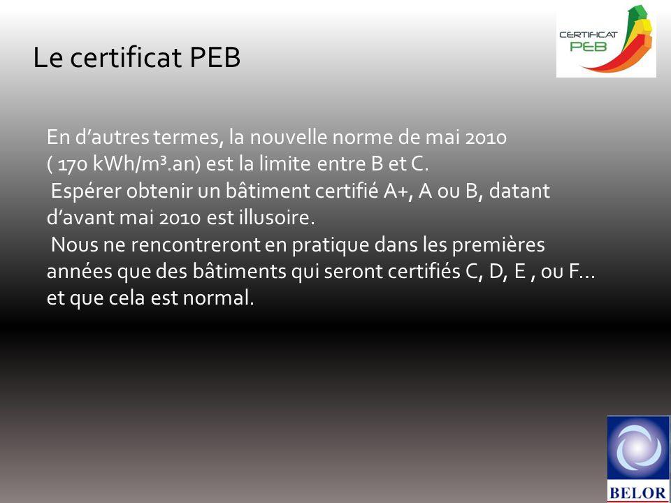 En dautres termes, la nouvelle norme de mai 2010 ( 170 kWh/m³.an) est la limite entre B et C. Espérer obtenir un bâtiment certifié A+, A ou B, datant