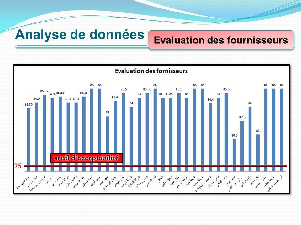 Analyse de données Evaluation des fournisseurs
