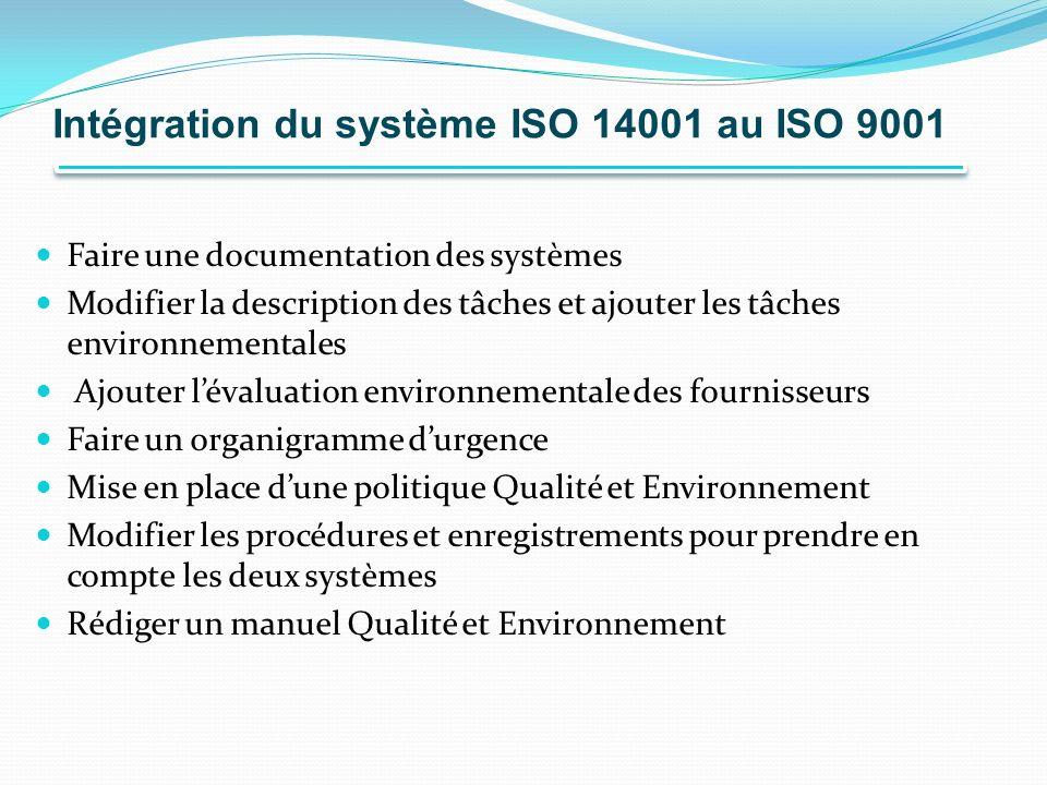Intégration du système ISO 14001 au ISO 9001 Faire une documentation des systèmes Modifier la description des tâches et ajouter les tâches environnementales Ajouter lévaluation environnementale des fournisseurs Faire un organigramme durgence Mise en place dune politique Qualité et Environnement Modifier les procédures et enregistrements pour prendre en compte les deux systèmes Rédiger un manuel Qualité et Environnement
