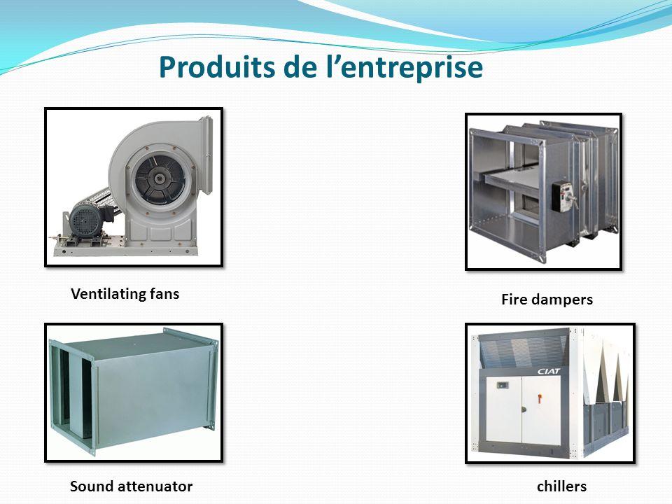 Produits de lentreprise chillers Fire dampers Ventilating fans Sound attenuator