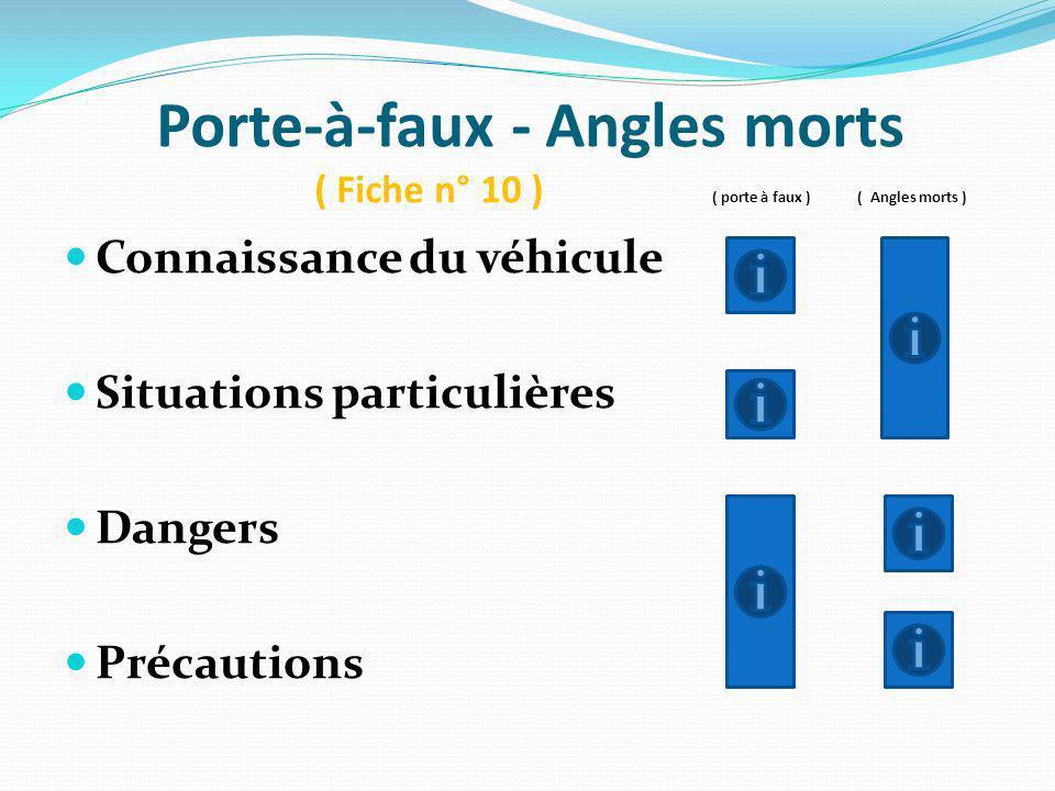 Porte-à-faux - Angles morts ( Fiche n° 10 ) ( porte à faux ) ( Angles morts ) Connaissance du véhicule Situations particulières Dangers Précautions