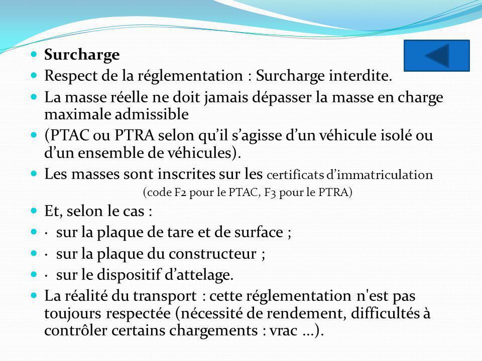 Surcharge Respect de la réglementation : Surcharge interdite. La masse réelle ne doit jamais dépasser la masse en charge maximale admissible (PTAC ou