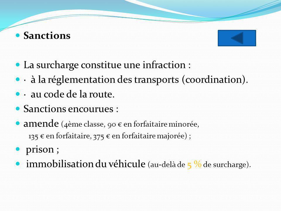 Sanctions La surcharge constitue une infraction : · à la réglementation des transports (coordination). · au code de la route. Sanctions encourues : am