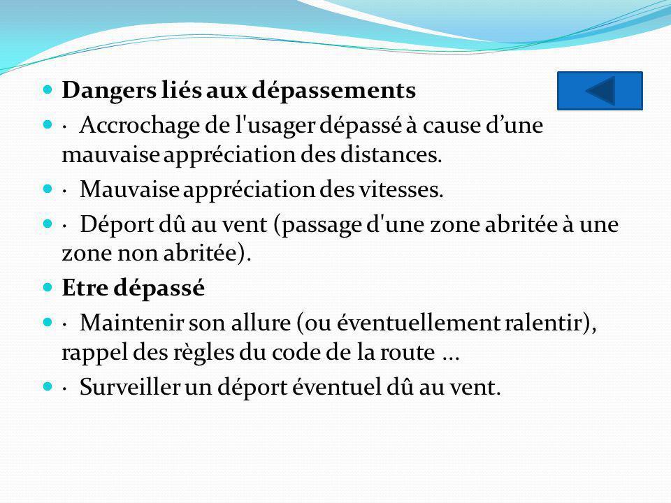 Dangers liés aux dépassements · Accrochage de l'usager dépassé à cause dune mauvaise appréciation des distances. · Mauvaise appréciation des vitesses.