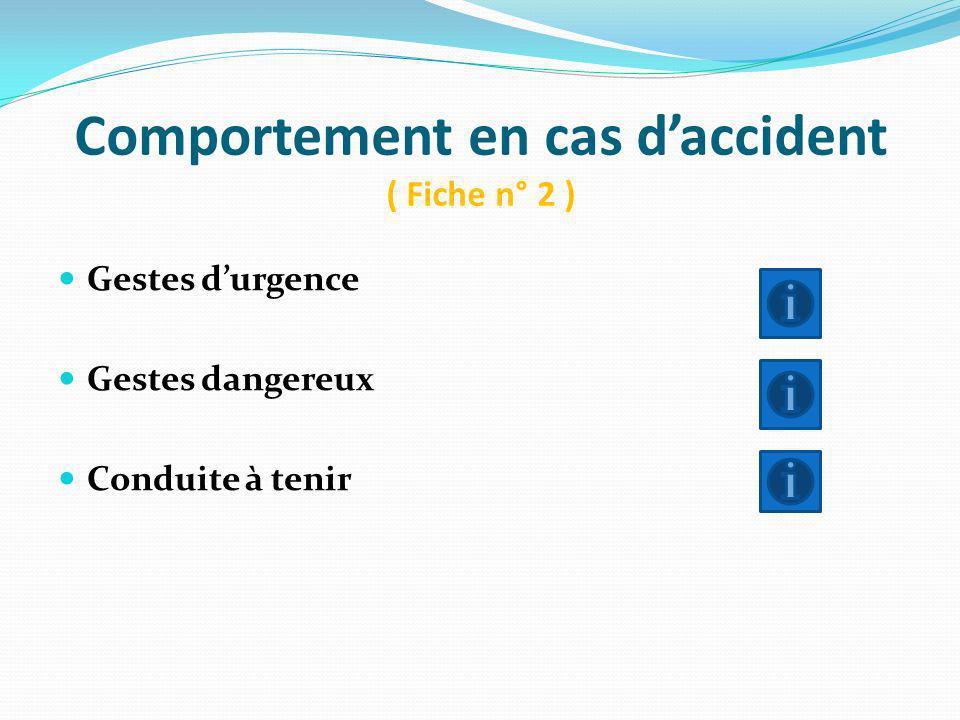 Comportement en cas daccident ( Fiche n° 2 ) Gestes durgence Gestes dangereux Conduite à tenir