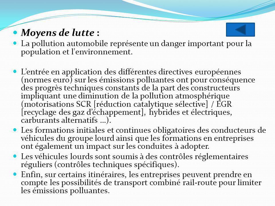 Moyens de lutte : La pollution automobile représente un danger important pour la population et l'environnement. Lentrée en application des différentes
