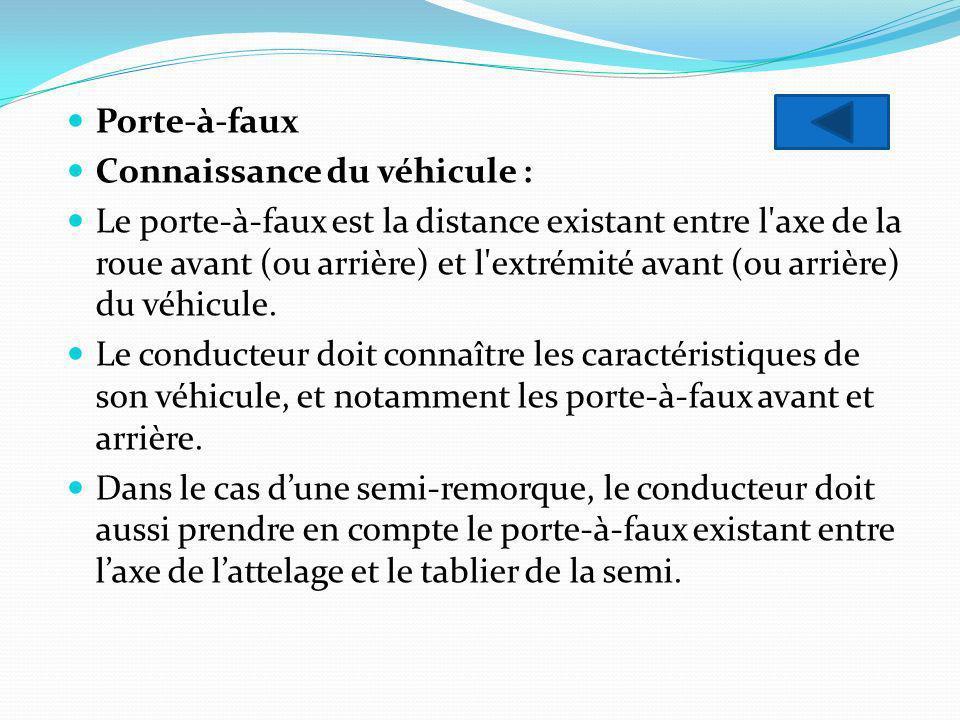 Porte-à-faux Connaissance du véhicule : Le porte-à-faux est la distance existant entre l'axe de la roue avant (ou arrière) et l'extrémité avant (ou ar