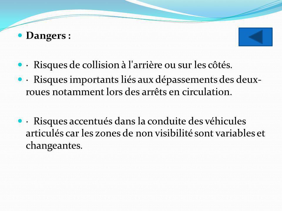 Dangers : · Risques de collision à l'arrière ou sur les côtés. · Risques importants liés aux dépassements des deux- roues notamment lors des arrêts en