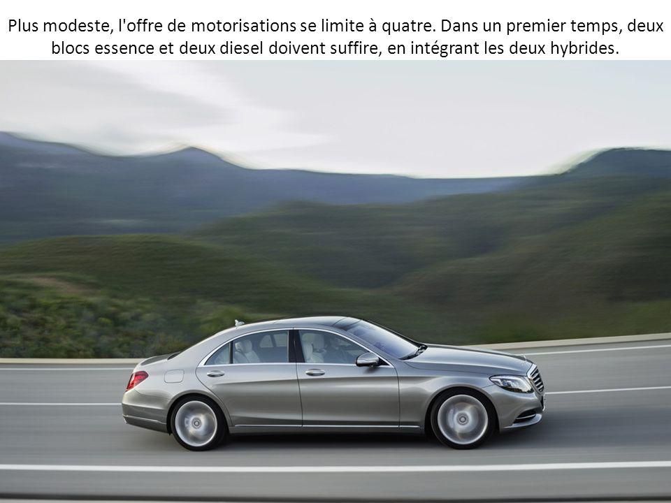 Plus modeste, l'offre de motorisations se limite à quatre. Dans un premier temps, deux blocs essence et deux diesel doivent suffire, en intégrant les