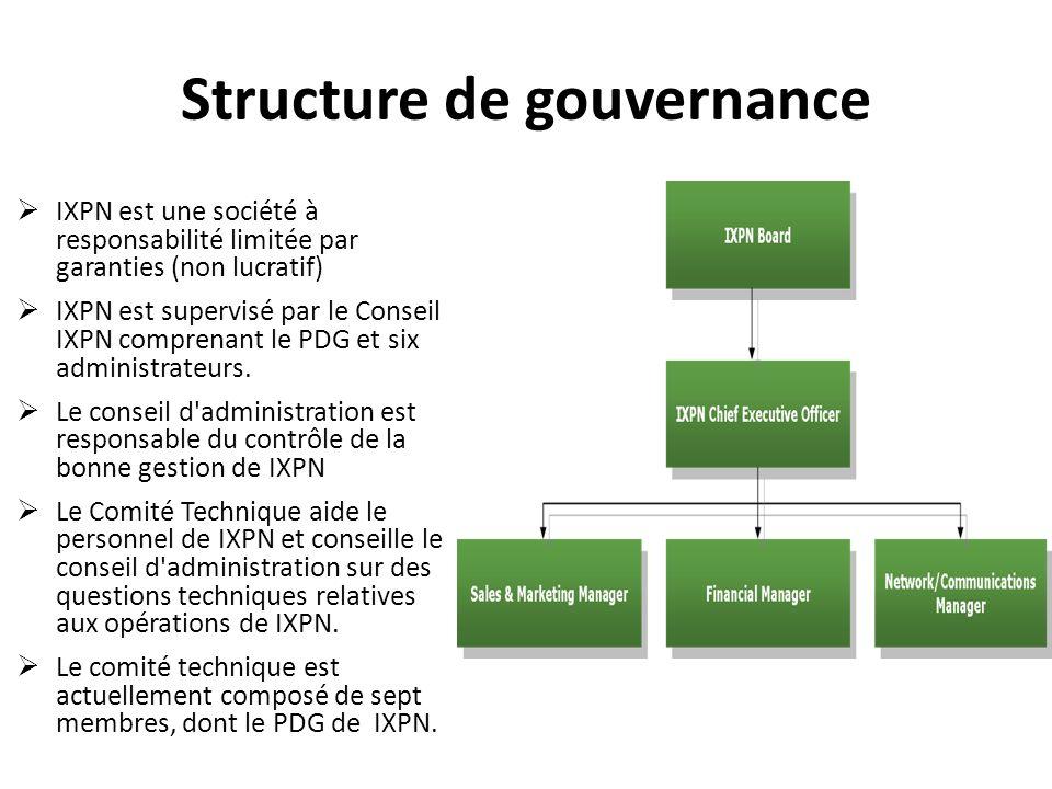 Structure de gouvernance IXPN est une société à responsabilité limitée par garanties (non lucratif) IXPN est supervisé par le Conseil IXPN comprenant