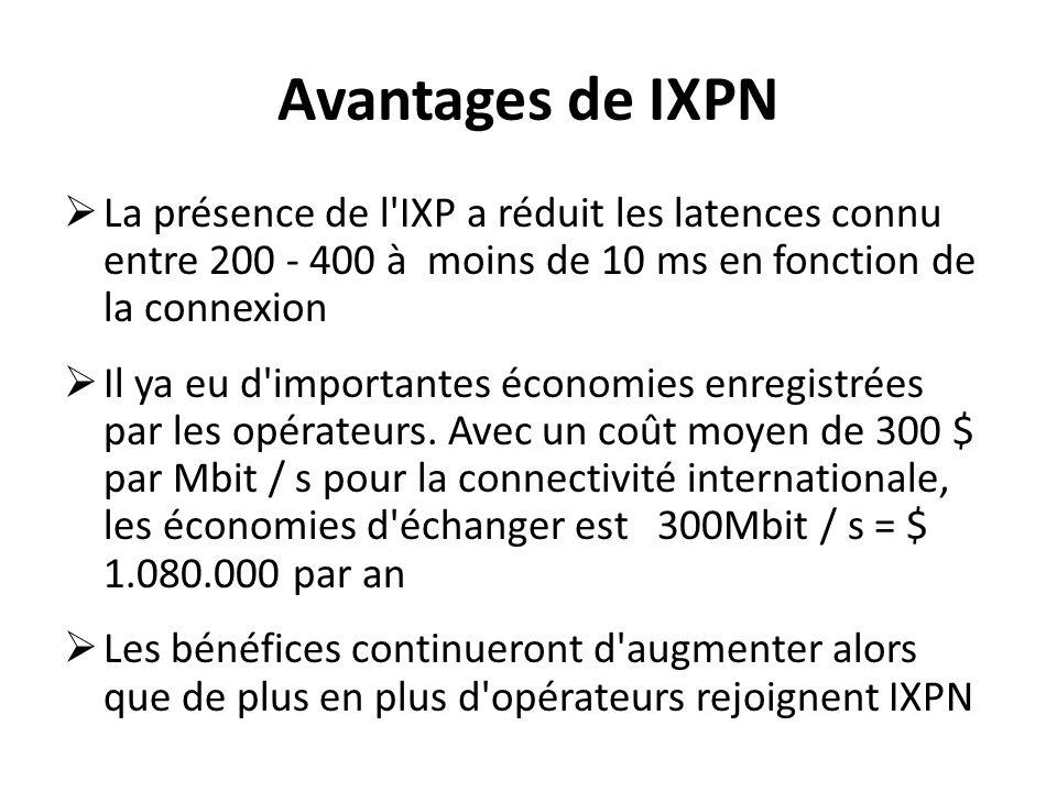 Avantages de IXPN La présence de l'IXP a réduit les latences connu entre 200 - 400 à moins de 10 ms en fonction de la connexion Il ya eu d'importantes