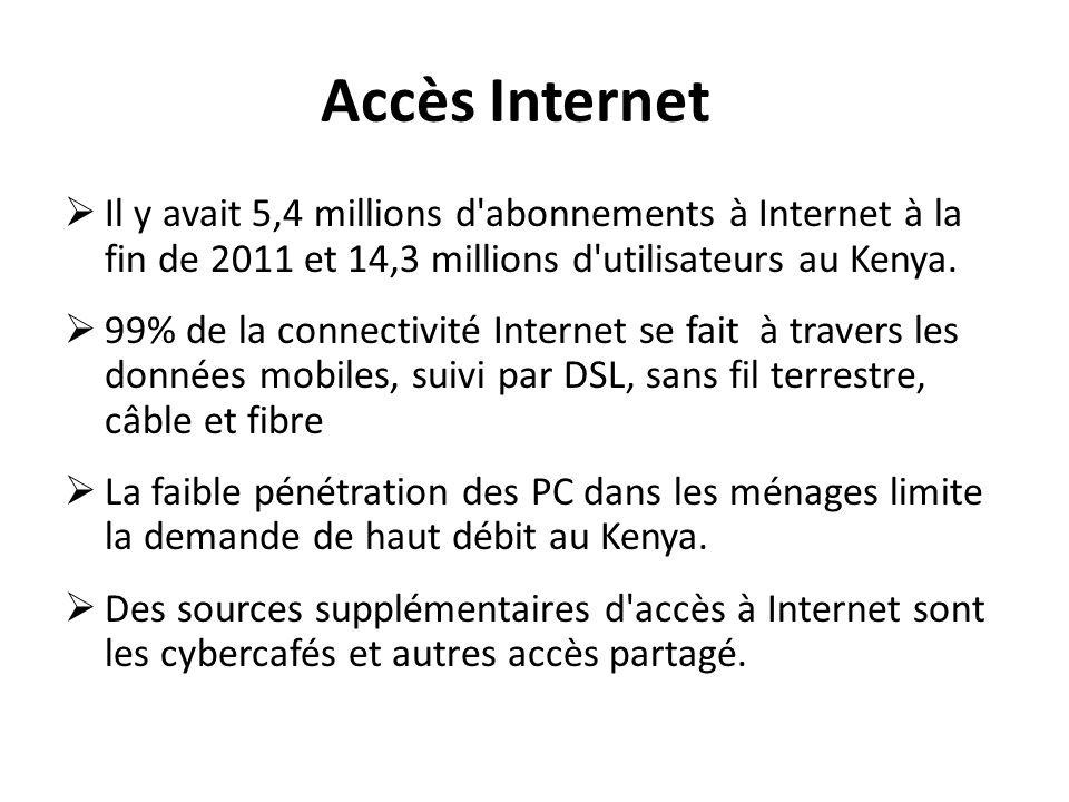 Accès Internet Il y avait 5,4 millions d'abonnements à Internet à la fin de 2011 et 14,3 millions d'utilisateurs au Kenya. 99% de la connectivité Inte