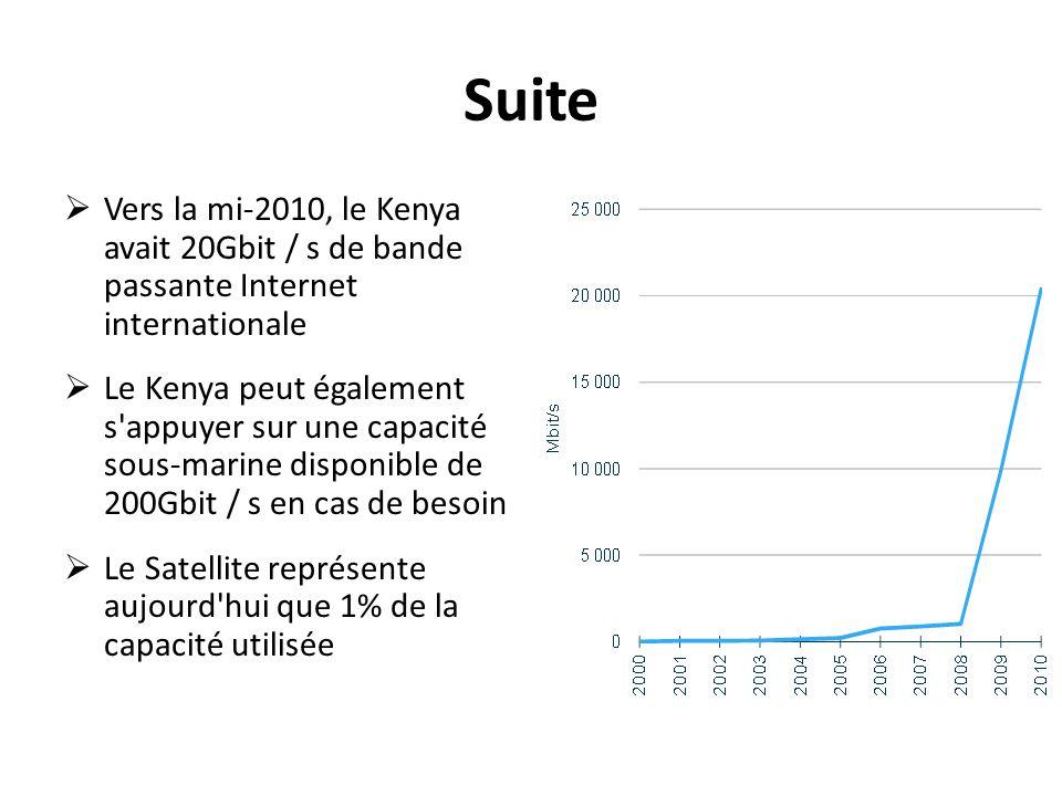 Suite Vers la mi-2010, le Kenya avait 20Gbit / s de bande passante Internet internationale Le Kenya peut également s'appuyer sur une capacité sous-mar