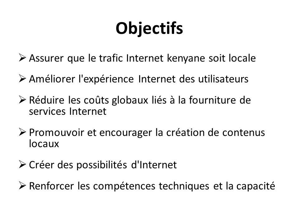 Objectifs Assurer que le trafic Internet kenyane soit locale Améliorer l'expérience Internet des utilisateurs Réduire les coûts globaux liés à la four