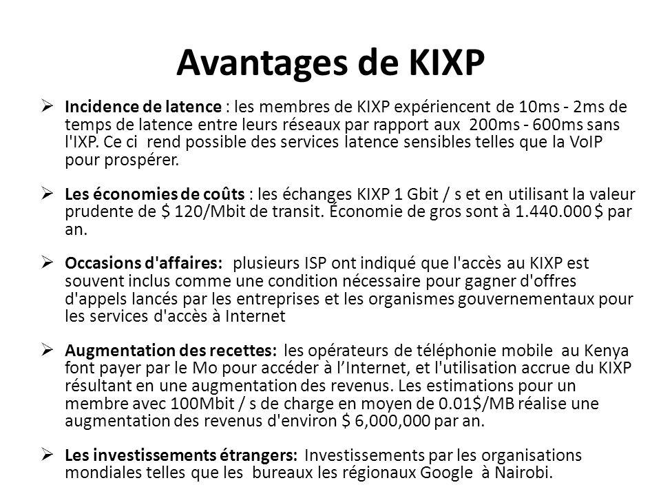 Avantages de KIXP Incidence de latence : les membres de KIXP expériencent de 10ms - 2ms de temps de latence entre leurs réseaux par rapport aux 200ms