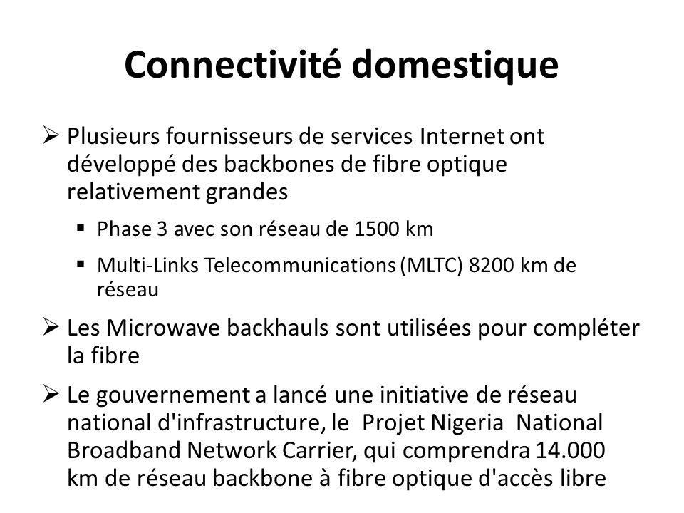 Connectivité domestique Plusieurs fournisseurs de services Internet ont développé des backbones de fibre optique relativement grandes Phase 3 avec son