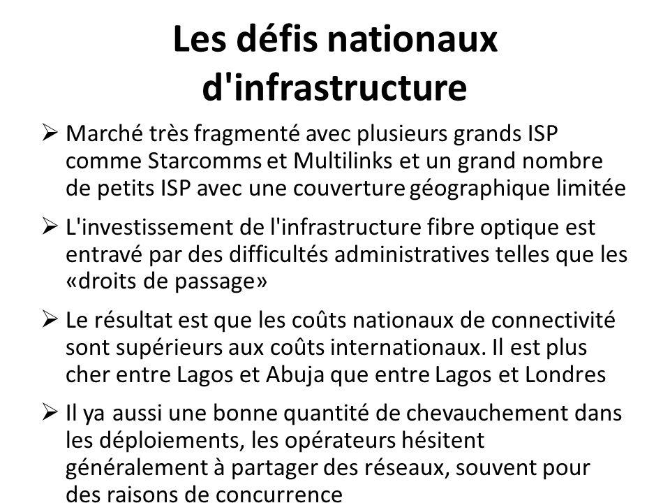 Les défis nationaux d'infrastructure Marché très fragmenté avec plusieurs grands ISP comme Starcomms et Multilinks et un grand nombre de petits ISP av