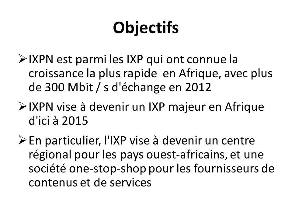 Objectifs IXPN est parmi les IXP qui ont connue la croissance la plus rapide en Afrique, avec plus de 300 Mbit / s d'échange en 2012 IXPN vise à deven
