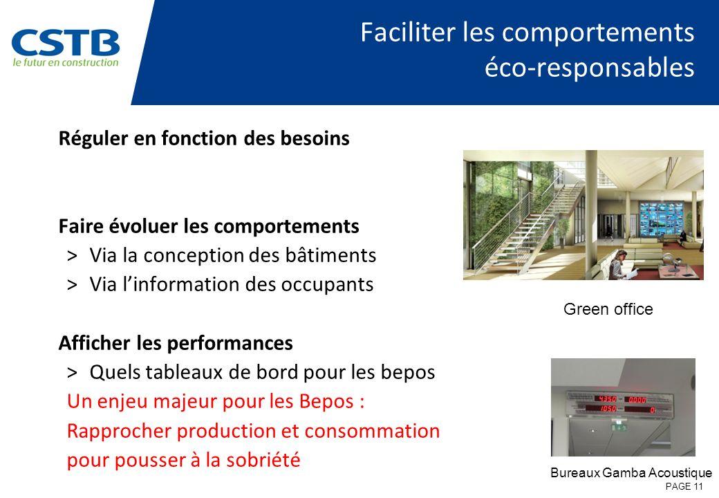 PAGE 11 Faciliter les comportements éco-responsables Réguler en fonction des besoins Faire évoluer les comportements >Via la conception des bâtiments