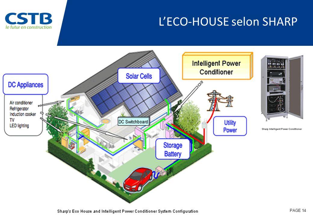 LECO-HOUSE selon SHARP PAGE 14
