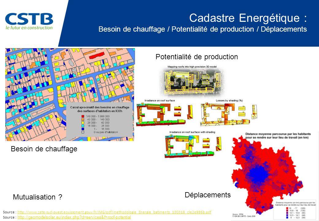 Cadastre Energétique : Besoin de chauffage / Potentialité de production / Déplacements Source : http://www.cete-sud-ouest.equipement.gouv.fr/IMG/pdf/m