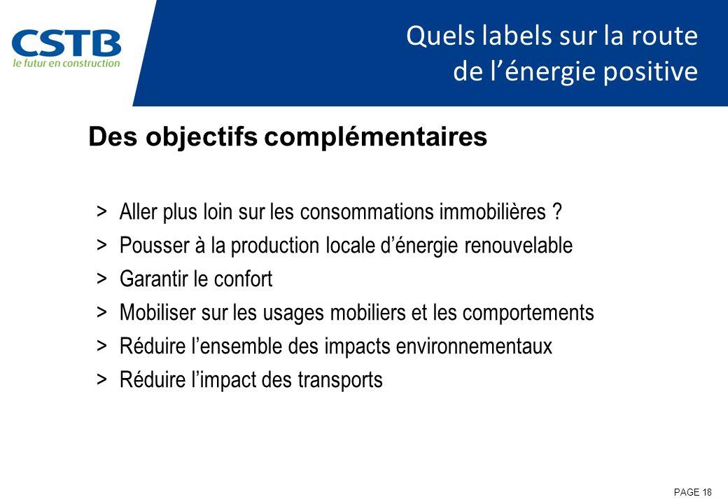 Quels labels sur la route de lénergie positive Des objectifs complémentaires >Aller plus loin sur les consommations immobilières ? >Pousser à la produ